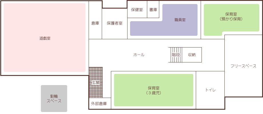 認定こども園 恵光学園第一幼稚園見取り図1