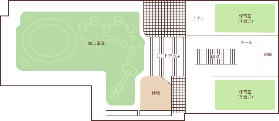 認定こども園 恵光学園第一幼稚園見取り図2