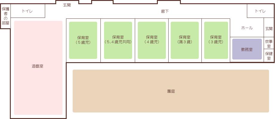 恵光学園第一幼稚園見取り図